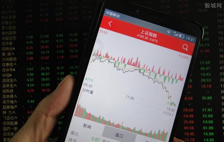 股票dmi怎么使用