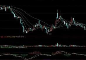 股票k线图介绍k线三条线颜色怎么看?