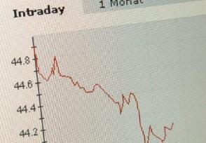 股市趋势技术分析这三大假设你可了解清楚