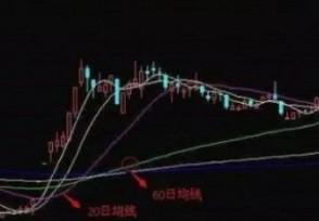 均线选股方法技巧操作要求是什么?