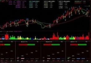 顺势操盘指标是什么股市主力操盘手法如何?