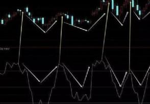 通达信cci选股公式 如何巧用CCI选股