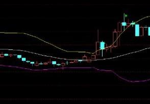 股票boll如何看该如何设置布林线设置