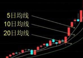 均线颜色代表什么如何看股票均线?