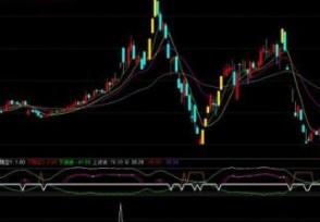 k线怎么看股票k线三条线代表什么