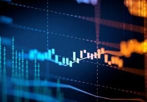 创业板大涨2%打野机会持股过节!