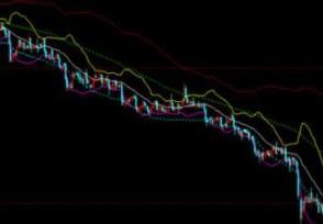 布林线选股指标BOLL指标常用的买卖方法