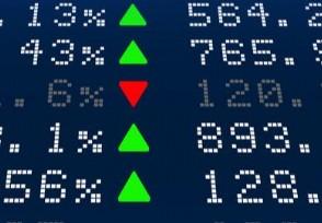 股票看盘基础知识 新手投资者应要注意啦!
