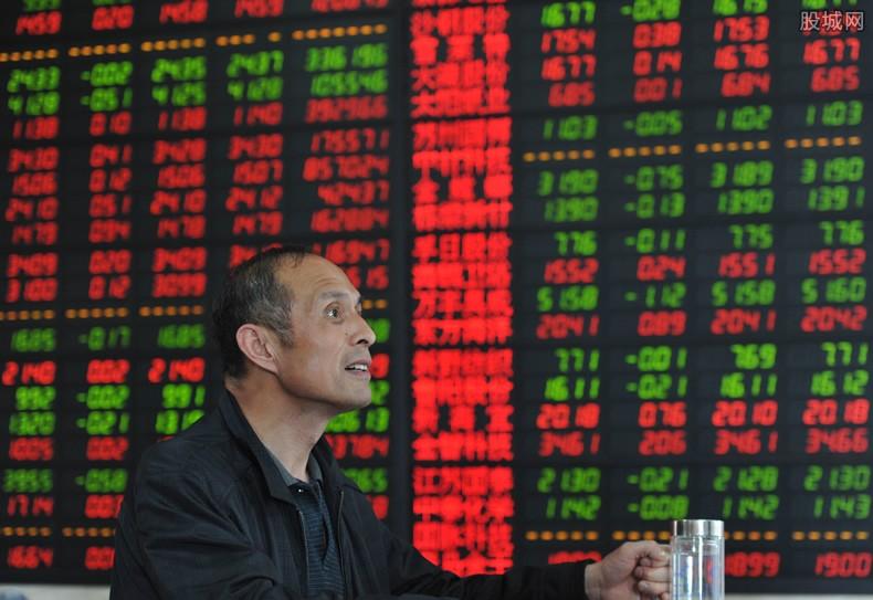 中芯国际股票行情