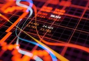 股票dmi指标是什么意思炒股小白需了解!