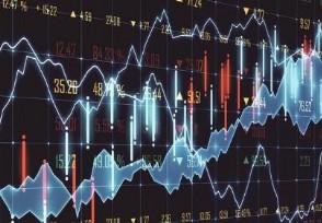 证券相对强弱指数含义和计算方法介绍
