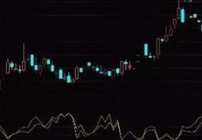 股市wr指标是什么意思该指标有什么作用?