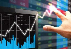 股票看盘基础股民们要牢记这些时间