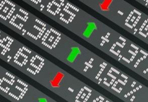 股票bias指标详解原来操作是这么简单的!