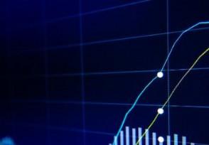 股票成交量的运用应该要怎么样看最好?