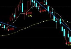 股票expma指标是什么意思计算公式如何?