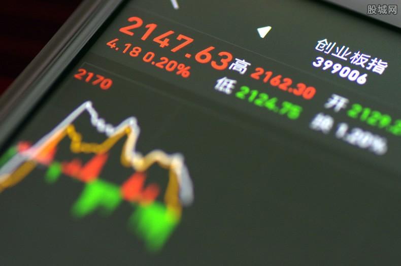 股票每天做t具备哪些条件