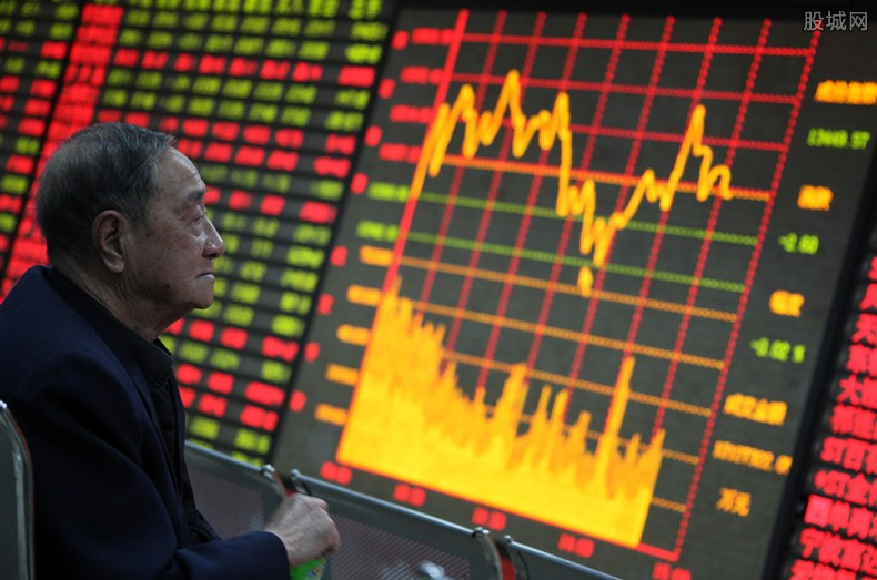 股票均线设置