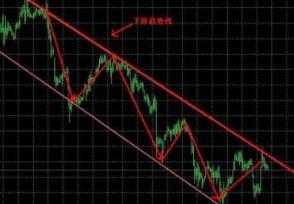 三线趋势交易法图形 趋势线绘制怎么样?
