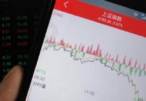 股票分时图买卖技巧公式马上来分析一下