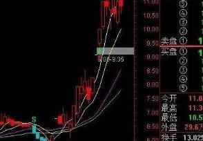 股票bs提示是什么意思这个入门基础知识要掌握
