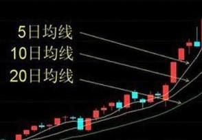 5日线是什么意思这属于一种股市分析术语