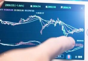 股票投资与实战技巧新手入门可快速学会