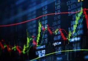 股票指标wr的意思使用这个指标要注意什么