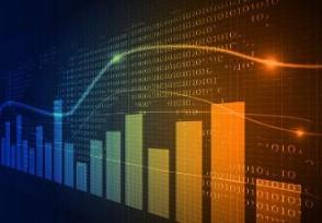 趋势与均线如何使用两者来研判市场?