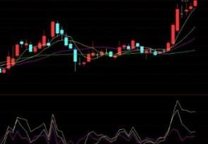 股票怎么计算偏离率 BIAS指标是什么