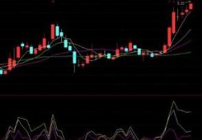 股票指标bias该指标有什么使用技巧吗?