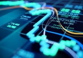 股票bias指标是什么含义和计算公式介绍