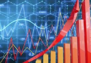 股票中什么叫集合竞价使用时要满足什么条件