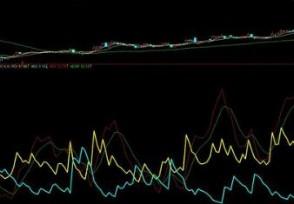 股票dmi什么意思dmi指标的买卖原则