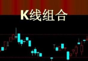 k线如何看介绍几种基本的K线形态