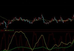 kdj是什么股市中j值的使用技巧