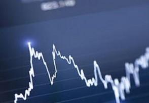开盘价怎么确定股票开市价有哪些形态?