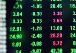股票rsi指标使用技巧炒股小白赶快来围观!