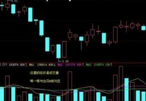 股票没有成交量怎么办成交量分析技巧