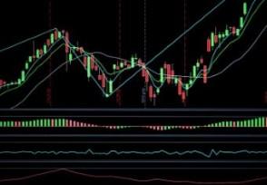 如何画股票趋势线主要有两种作用