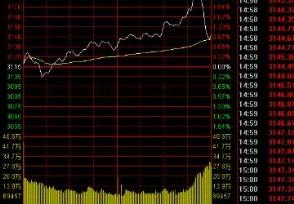 分时图黄线代表什么个股中白线与黄线的含义