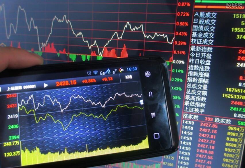 证券投资cci顺势指标