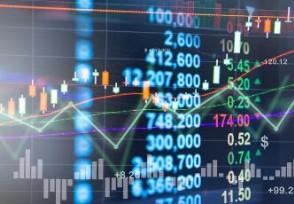 证券投资cci顺势指标它的使用技巧才是精髓!