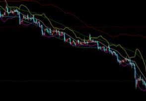 如何看boll线布林线买卖信号怎么样?