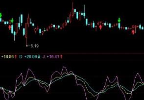 股票kdj怎么看该指标的原理是什么?