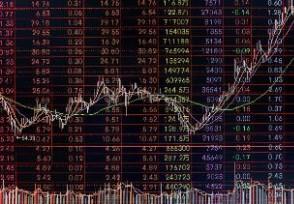 WR指标原理和详解投资者再忙也要来学习一下