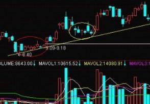 股票中什么是k线5条线分别代表什么?