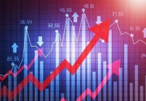 股票相对强弱指数RSI指标有什么缺点