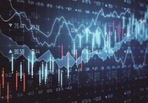 顾比均线怎么设置它的投资技巧有哪些?