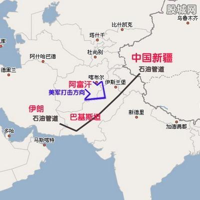 石油管道分布图